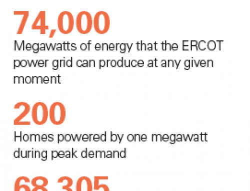 Whoever invents the energy battery will be a gazillionaire