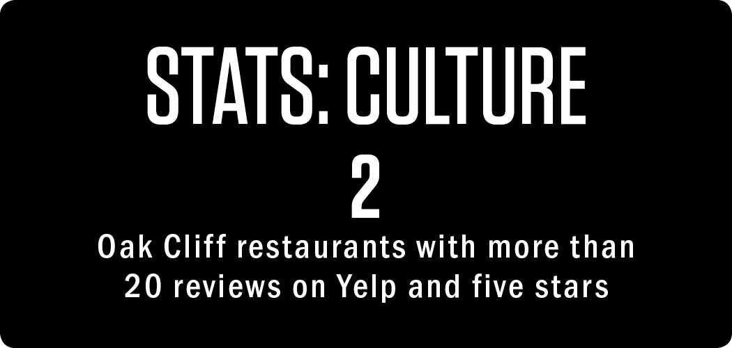 stats: Culture 2 Oak Cliff restaurants with more than 20 reviews on Yelp and five stars
