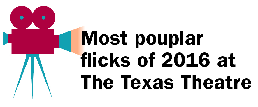 Most popular movies of 2016 at The Texas Theatre