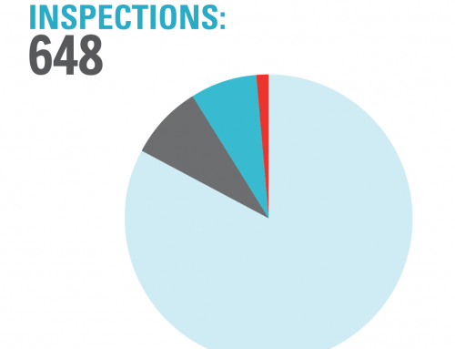 Dirty Dining: A snapshot of Oak Cliff restaurant inspection scores
